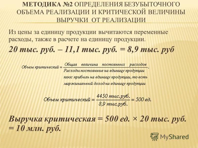 МЕТОДИКА 2 ОПРЕДЕЛЕНИЯ БЕЗУБЫТОЧНОГО ОБЪЕМА РЕАЛИЗАЦИИ И КРИТИЧЕСКОЙ ВЕЛИЧИНЫ ВЫРУЧКИ ОТ РЕАЛИЗАЦИИ Из цены за единицу продукции вычитаются переменные расходы, также в расчете на единицу продукции. 20 тыс. руб. – 11,1 тыс. руб. = 8,9 тыс. руб Выручка