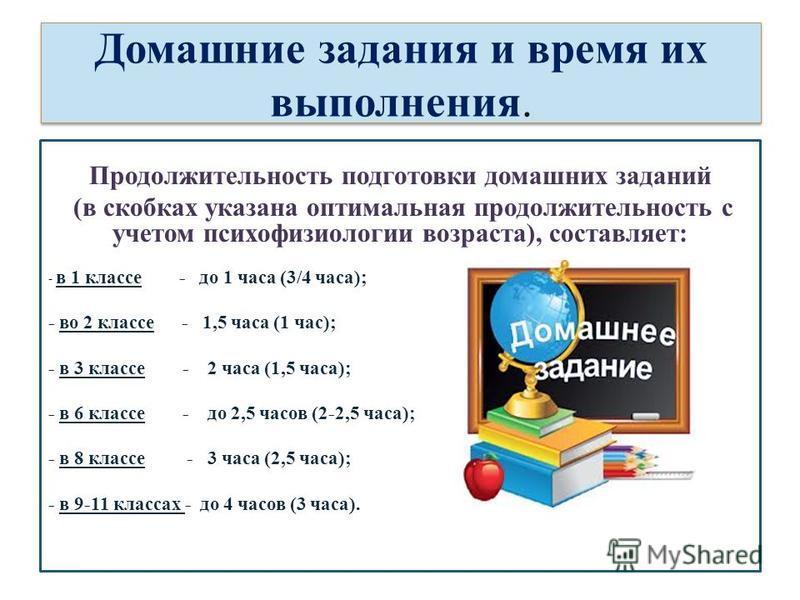 Домашние задания и время их выполнения. Продолжительность подготовки домашних заданий (в скобках указана оптимальная продолжительность с учетом психофизиологии возраста), составляет: - в 1 классе - до 1 часа (3/4 часа); - во 2 классе - 1,5 часа (1 ча