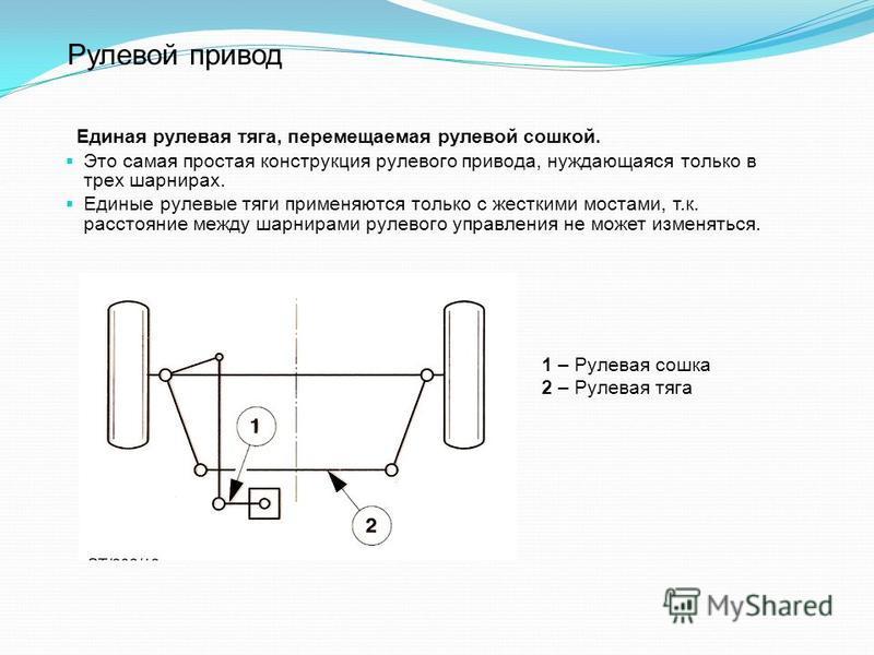 Рулевой привод Единая рулевая тяга, перемещаемая рулевой сошкой. Это самая простая конструкция рулевого привода, нуждающаяся только в трех шарнирах. Единые рулевые тяги применяются только с жесткими мостами, т.к. расстояние между шарнирами рулевого у