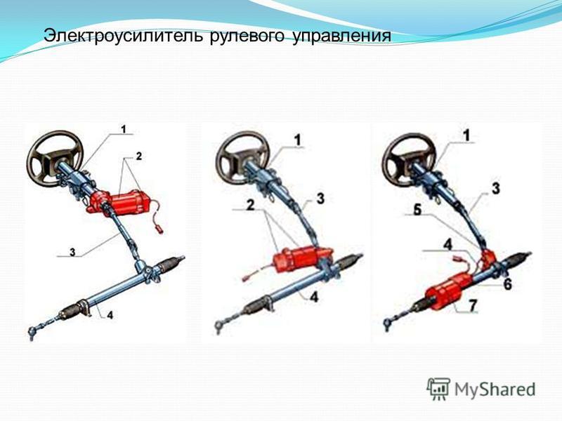 Электроусилитель рулевого управления