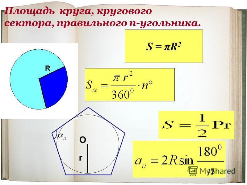 S = πR 2 R O r Площадь круга, кругового сектора, правильного n-угольника.
