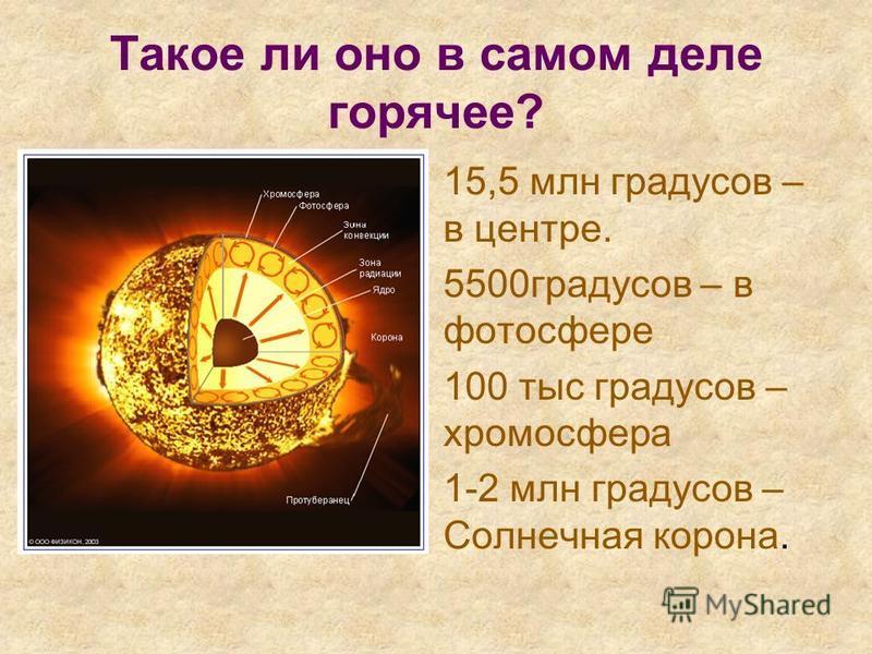 Такое ли оно в самом деле горячее? 15,5 млн градусов – в центре. 5500 градусов – в фотосфере 100 тыс градусов – хромосфера 1-2 млн градусов – Солнечная корона.