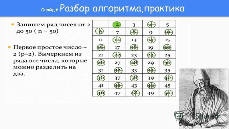 Слайд 6 Разбор алгоритма,практика