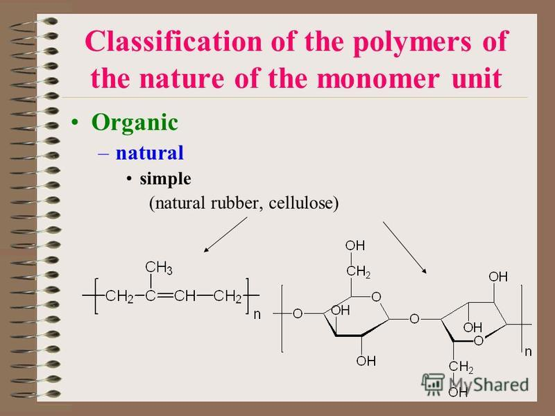 Classification of the polymers of the nature of the monomer unit Оrganic –natural simple (natural rubber, cellulose)