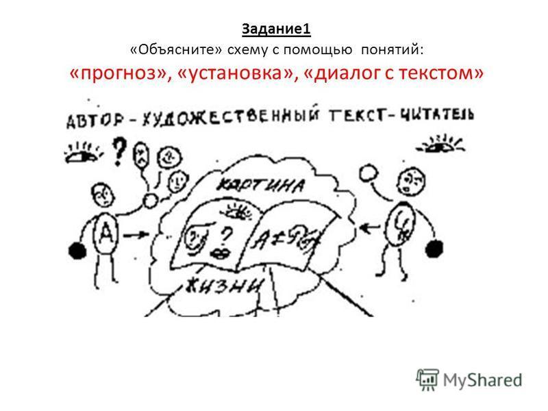 Задание 1 «Объясните» схему с помощью понятий: «прогноз», «установка», «диалог с текстом»
