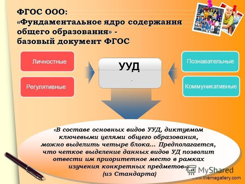 www.themegallery.com ФГОС ООО: «Фундаментальное ядро содержания общего образования» - базовый документ ФГОС «В составе основных видов УУД, диктуемом ключевыми целями общего образования, можно выделить четыре блока… Предполагается, что четкое выделени