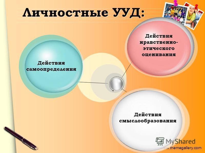 www.themegallery.com Личностные УУД: Действия самоопределения Действия нравственно- этического оценивания Действия смыслообразования