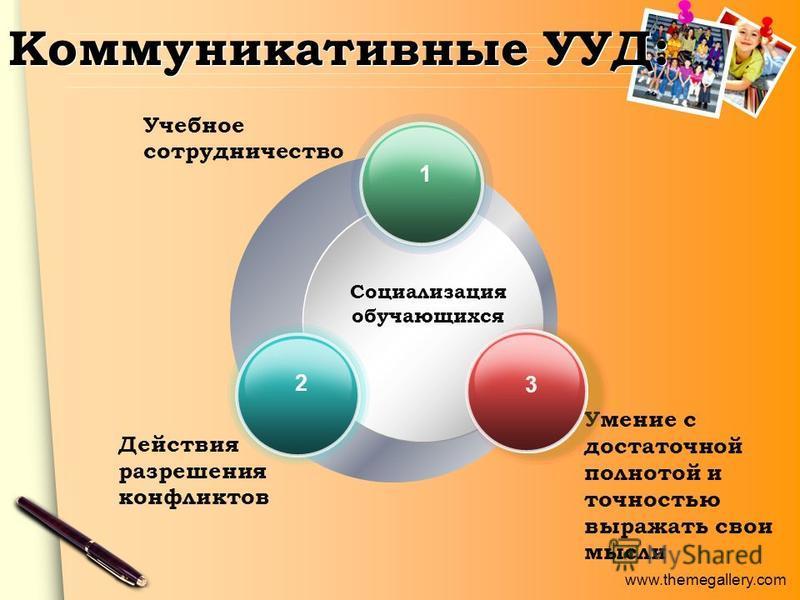 www.themegallery.com Коммуникативные УУД: Социализация обучающихся Учебное сотрудничество Действия разрешения конфликтов Умение с достаточной полнотой и точностью выражать свои мысли 1 2 3