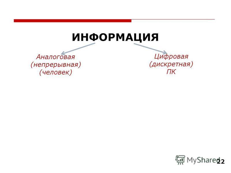 22 ИНФОРМАЦИЯ Аналоговая (непрерывная) (человек) Цифровая (дискретная) ПК