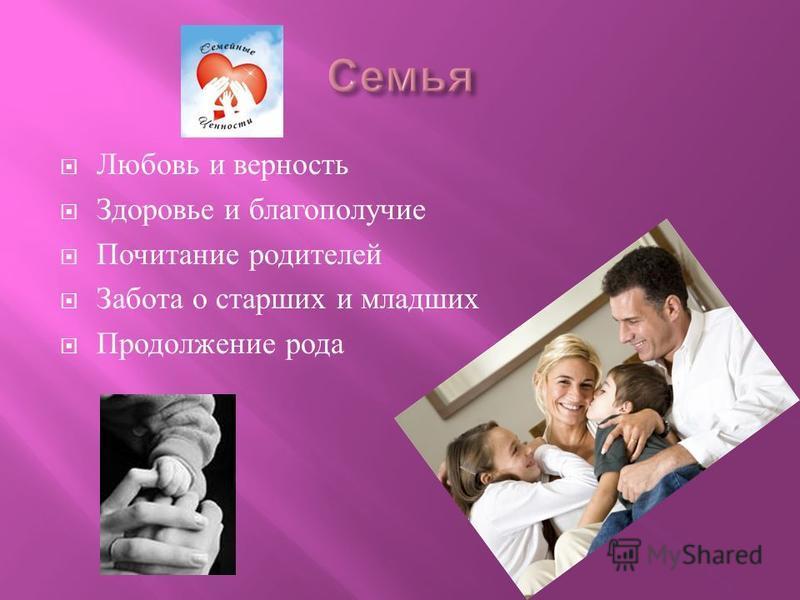 Любовь и верность Здоровье и благополучие Почитание родителей Забота о старших и младших Продолжение рода