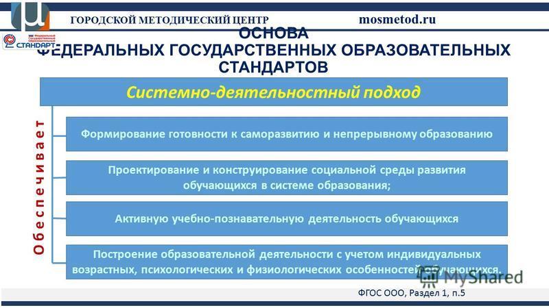 ГОРОДСКОЙ МЕТОДИЧЕСКИЙ ЦЕНТР mosmetod.ru ОСНОВА ФЕДЕРАЛЬНЫХ ГОСУДАРСТВЕННЫХ ОБРАЗОВАТЕЛЬНЫХ СТАНДАРТОВ Системно-деятельностный подход Формирование готовности к саморазвитию и непрерывному образованию Проектирование и конструирование социальной среды