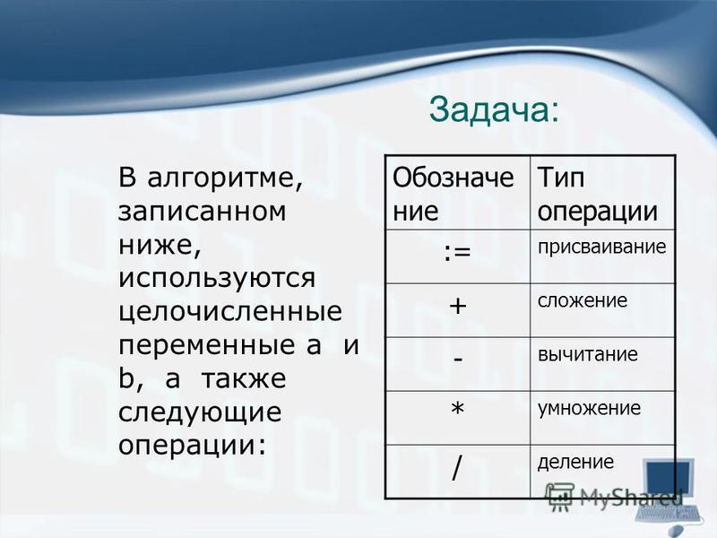Задача: В алгоритме, записанном ниже, используются целочисленные переменные a и b, а также следующие операции: Обозначение Тип операции := присваивание + сложение - вычитание * умножение / деление