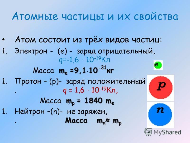 Атомные частицы и их свойства Атом состоит из трёх видов частиц: 1. Электрон - (е) - заряд отрицательный, q=-1,6. 10 -19 Кл m е =9,1. 10 -31 кг Масса m е =9,1. 10 -31 кг 1. Протон – (р)- заряд положительный. q = 1,6. 10 -19 Кл, m р = 1840 m е Масса m