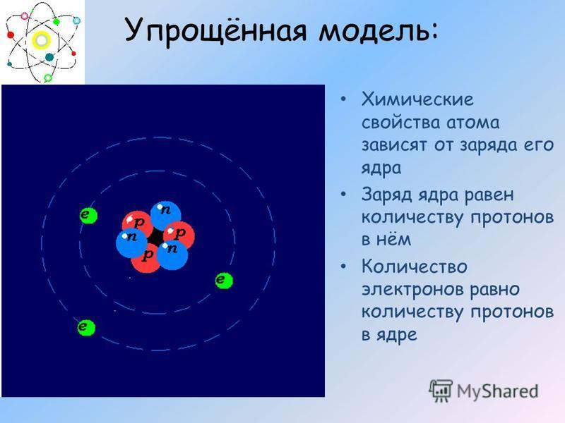 Упрощённая модель: Химические свойства атома зависят от заряда его ядра Заряд ядра равен количеству протонов в нём Количество электронов равно количеству протонов в ядре