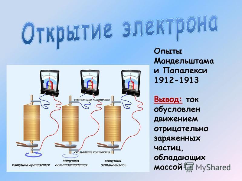 Опыты Мандельштама и Папалекси 1912-1913 Вывод: ток обусловлен движением отрицательно заряженных частиц, обладающих массой