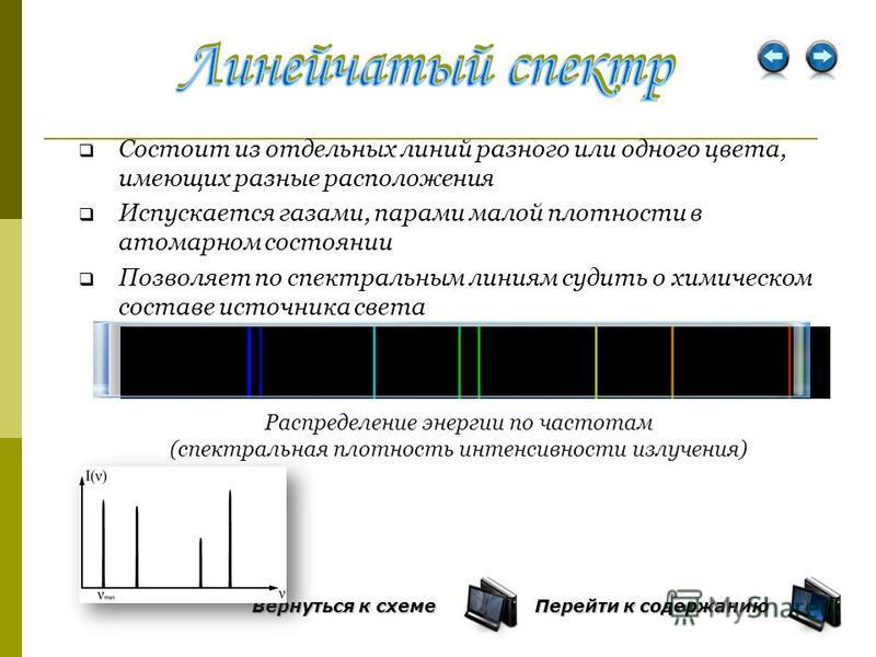 Это спектры, содержащие все длины волны определенного диапазона. Излучают нагретые твердые и жидкие вещества, газы, нагретые под большим давлением. Одинаковы для разных веществ, поэтому их нельзя использовать для определения состава вещества Вернутьс