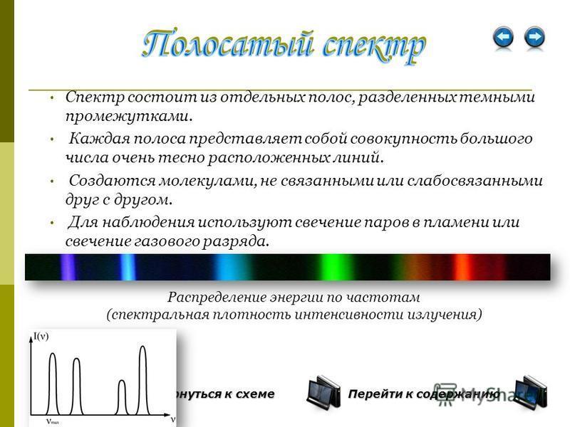 Состоит из отдельных линий разного или одного цвета, имеющих разные расположения Испускается газами, парами малой плотности в атомарном состоянии Позволяет по спектральным линиям судить о химическом составе источника света Перейти к содержанию Вернут