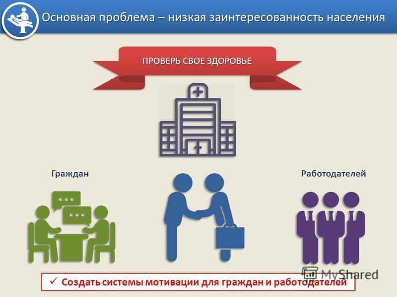 ПРОВЕРЬ СВОЕ ЗДОРОВЬЕ Основная проблема – низкая заинтересованность населения Основная проблема – низкая заинтересованность населения Создать системы мотивации для граждан и работодателей Работодателей Граждан