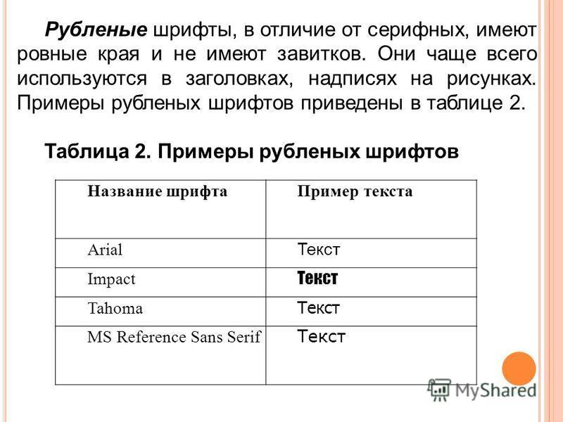 Название шрифта Пример текста Arial Текст Impact Текст Tahoma Текст MS Reference Sans Serif Текст Рубленые шрифты, в отличие от серифных, имеют ровные края и не имеют завитков. Они чаще всего используются в заголовках, надписях на рисунках. Примеры р