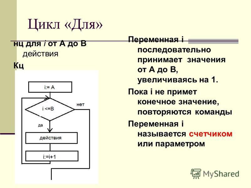 Цикл «Для» нц для i от А до В действия Кц Переменная i последовательно принимает значения от А до В, увеличиваясь на 1. Пока i не примет конечное значение, повторяются команды Переменная i называется счетчиком или параметром