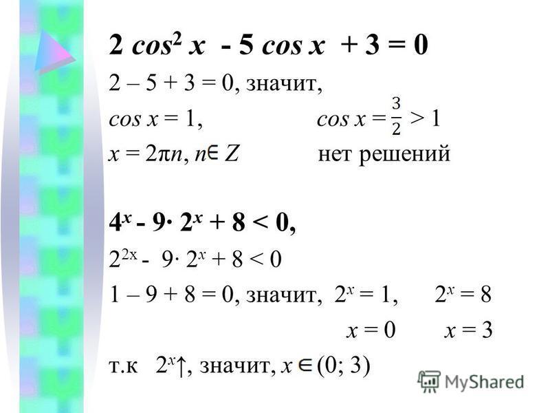 2 cos 2 x - 5 cos x + 3 = 0 2 – 5 + 3 = 0, значит, cos x = 1, cos x = > 1 x = 2πn, n Z нет решений 4 х - 9· 2 х + 8 < 0, 2 2 х - 9· 2 х + 8 < 0 1 – 9 + 8 = 0, значит, 2 х = 1, 2 х = 8 х = 0 х = 3 т.к 2 х, значит, х (0; 3)