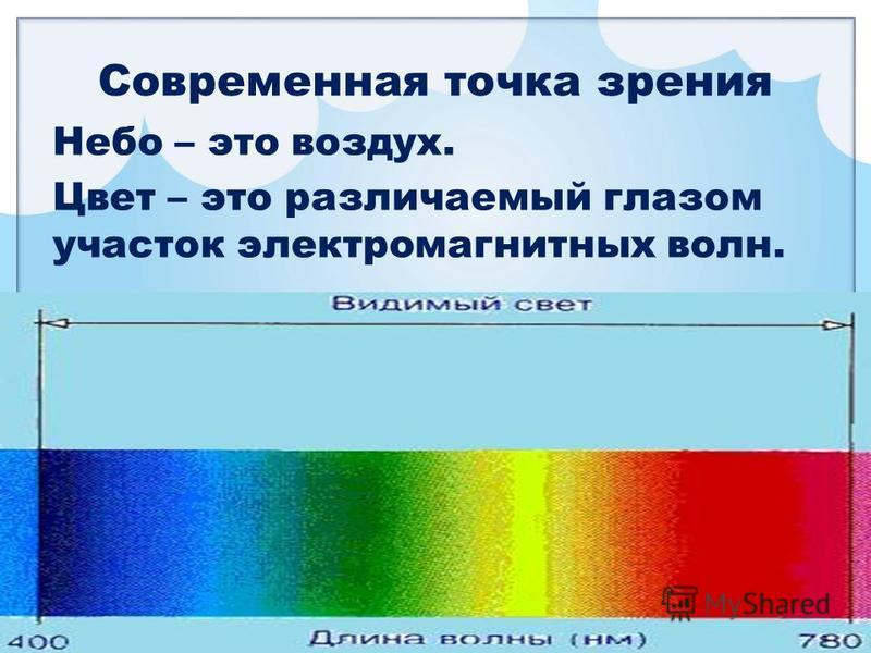 FokinaLida.75@mail.ru Небо – это воздух. Цвет – это различаемый глазом участок электромагнитных волн. Современная точка зрения