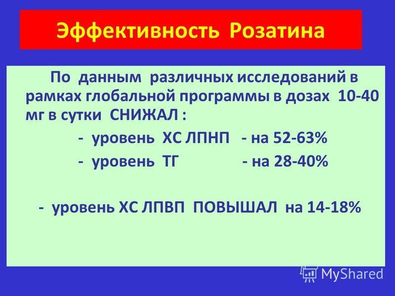 Эффективность Розатина По данным различных иcследований в рамках глобальной программы в дозах 10-40 мг в сутки СНИЖАЛ : - уровень ХС ЛПНП - на 52-63% - уровень ТГ - на 28-40% - уровень ХС ЛПВП ПОВЫШАЛ на 14-18%