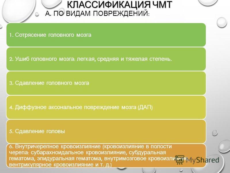 КЛАССИФИКАЦИЯ ЧМТ КЛАССИФИКАЦИЯ ЧМТ А. ПО ВИДАМ ПОВРЕЖДЕНИЙ : 1. Сотрясение головного мозга 2. Ушиб головного мозга : легкая, средняя и тяжелая степень.3. Сдавление головного мозга 4. Диффузное аксональное повреждение мозга ( ДАП )5. Сдавление головы