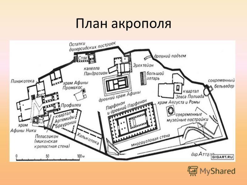 План акрополя