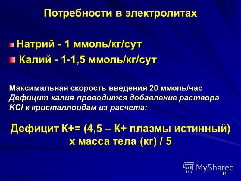 14 Потребности в электролитах Натрий - 1 ммоль/кг/сут Натрий - 1 ммоль/кг/сут Калий - 1-1,5 ммоль/кг/сут Калий - 1-1,5 ммоль/кг/сут Максимальная скорость введения 20 ммоль/час Дефицит калия проводится добавление раствора KCl к кристаллоидам из расчет
