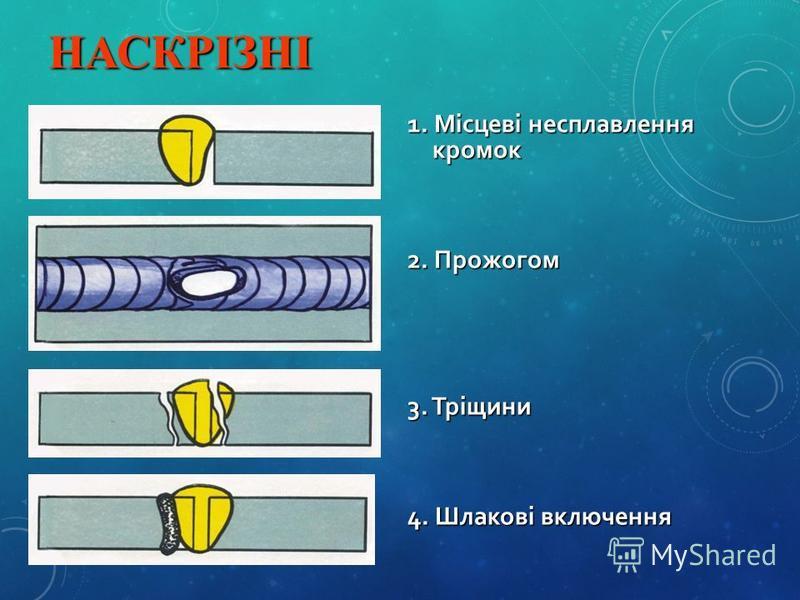 НАСКРІЗНІ 1. Місцеві несплавлення кромок 2. Прожогом 3. Тріщини 4. Шлакові включення