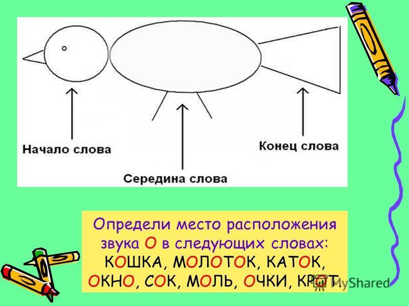 Определи место расположения звука О в следующих словах: КОШКА, МОЛОТОК, КАТОК, ОКНО, СОК, МОЛЬ, ОЧКИ, КРОТ.