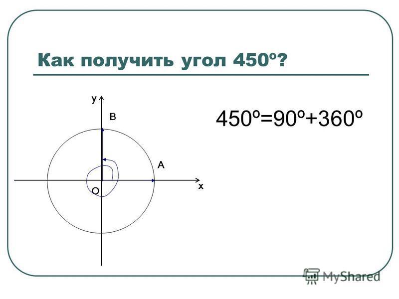 Как получить угол 450º? 450º=90º+360º О х у В А