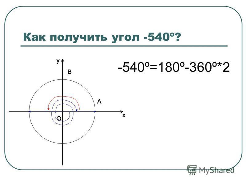 Как получить угол -540º? О х у В А -540º=180º-360º*2