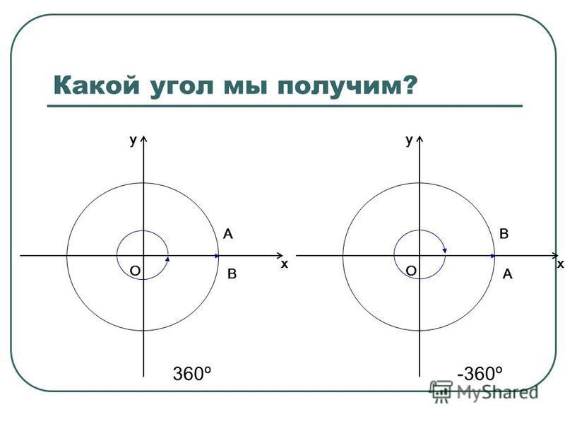 Какой угол мы получим? О х у В А О х у А В 360º-360º
