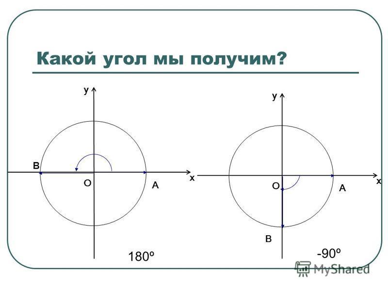 Какой угол мы получим? 180º -90º О х у А В О х у А В