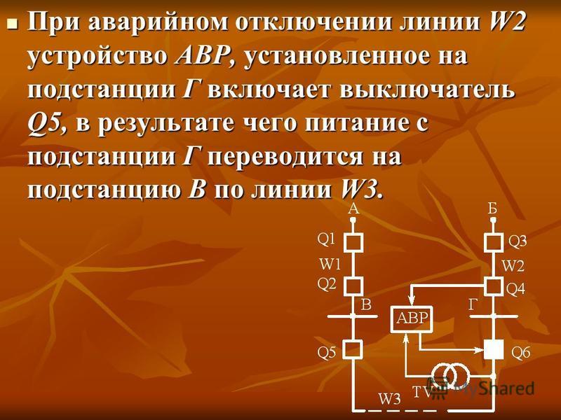 При аварийном отключении линии W2 устройство АВР, установленное на подстанции Г включает выключатель Q5, в результате чего питание с подстанции Г переводится на подстанцию В по линии W3. При аварийном отключении линии W2 устройство АВР, установленное