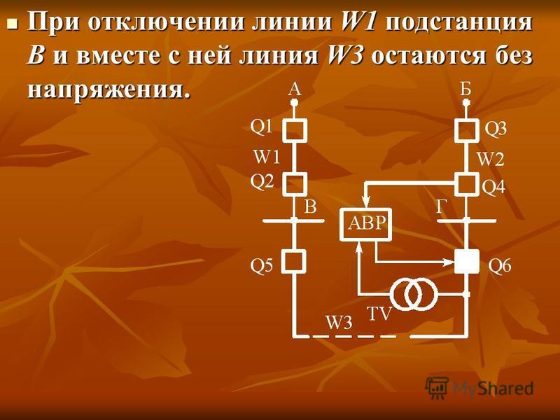 При отключении линии W1 подстанция В и вместе с ней линия W3 остаются без напряжения. При отключении линии W1 подстанция В и вместе с ней линия W3 остаются без напряжения.