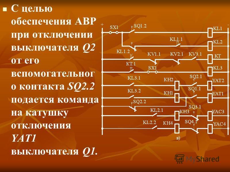 С целью обеспечения АВР при отключении выключателя Q2 от его вспомогательног о контакта SQ2.2 подается команда на катушку отключения YAT1 выключателя Q1.