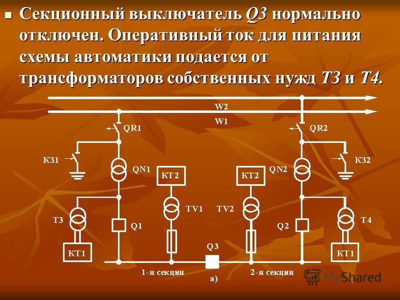 Секционный выключатель Q3 нормально отключен. Оперативный ток для питания схемы автоматики подается от трансформаторов собственных нужд ТЗ и Т4. Секционный выключатель Q3 нормально отключен. Оперативный ток для питания схемы автоматики подается от тр