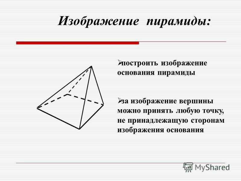 Изображение призмы с данным многоугольником в основании: соединить их концы в той же последовательности, как и на заданном основании провести из вершин многоугольника параллельные прямые отложить на них равные отрезки