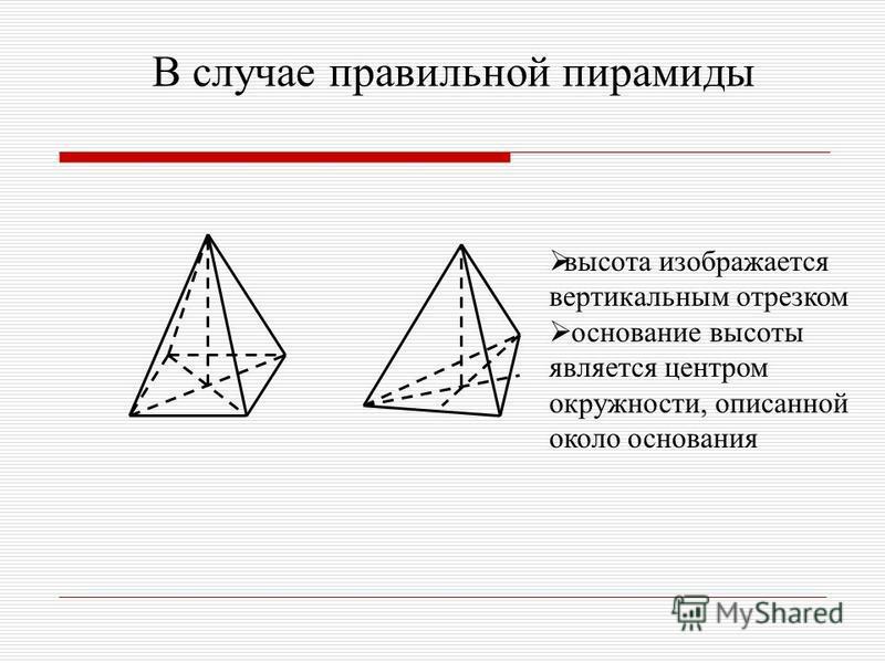 построить изображение основания пирамиды Изображение пирамиды: за изображение вершины можно принять любую точку, не принадлежащую сторонам изображения основания