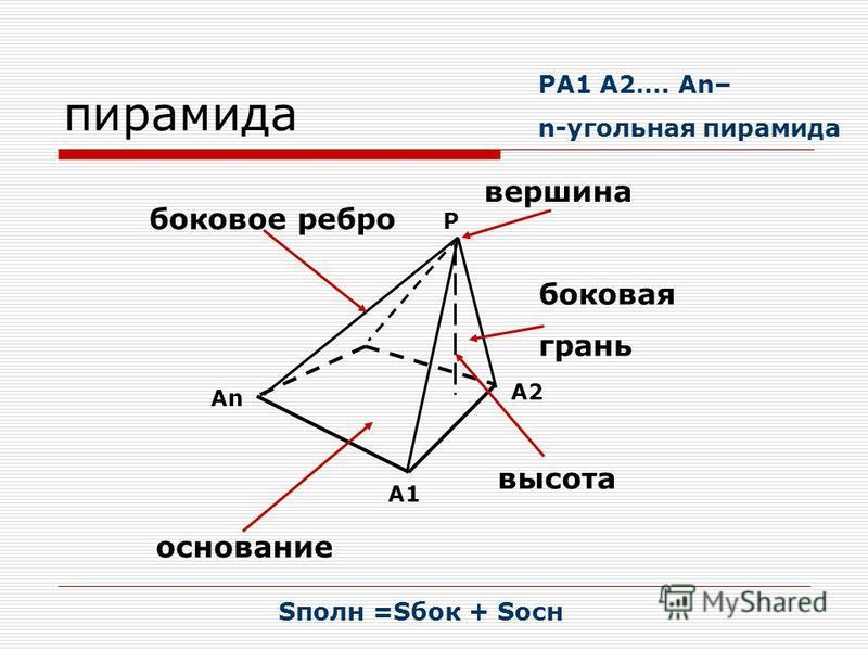 Теорема: площадь боковой поверхности прямой призмы равна произведению периметра основания на высоту Дано: прямая призма h – высота а 1, а 2,… а n -стороны основания P – периметр основания Доказать: Sбок = P*h Доказательство: S бок = S 1+ S 2+……+ S n