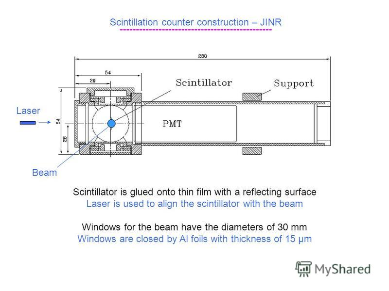Scintillation counter construction – JINR ----------------------------------------------- Scintillator is glued onto thin film with a reflecting surface Laser is used to align the scintillator with the beam Windows for the beam have the diameters of