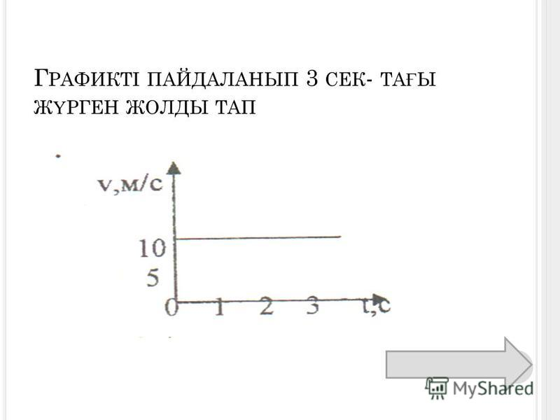 Г РАФИКТІ ПАЙДАЛАНЫП 3 СЕК - ТА Ғ Ы Ж Ү РГЕН ЖОЛДЫ ТАП