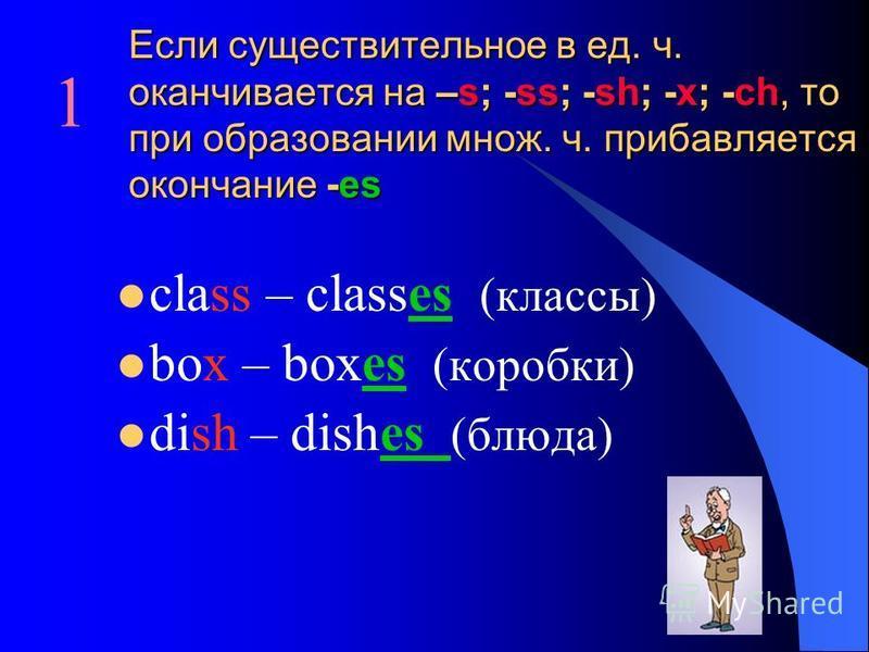 Если существительное в ед. ч. оканчивается на –s; -ss; -sh; -x; -ch, то при образовании множ. ч. прибавляется окончание -es class – classes (классы) box – boxes (коробки) dish – dishes (блюда) 1