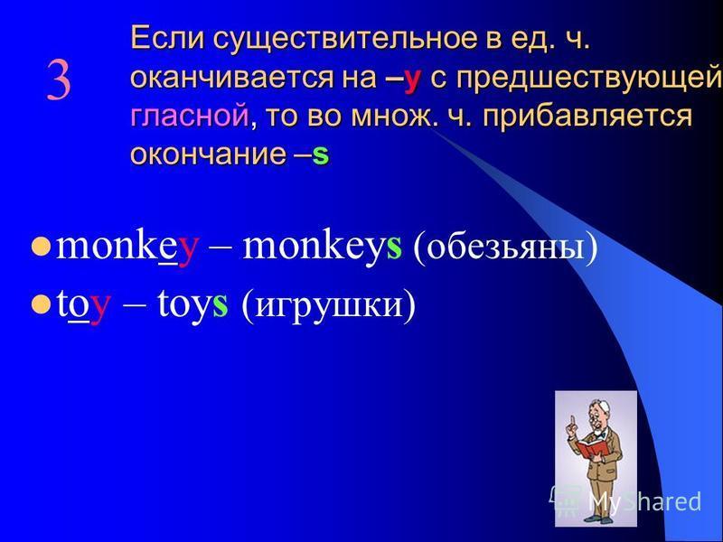 Если существительное в ед. ч. оканчивается на –y с предшествующей гласной, то во множ. ч. прибавляется окончание –s monkey – monkeys (обезьяны) toy – toys (игрушки) 3