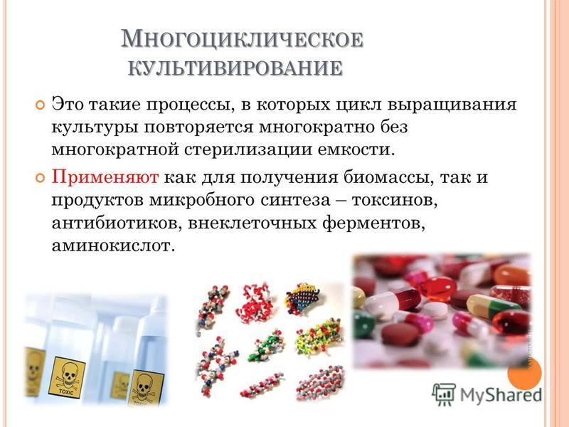 М НОГОЦИКЛИЧЕСКОЕ КУЛЬТИВИРОВАНИЕ Это такие процессы, в которых цикл выращивания культуры повторяется многократно без многократной стерилизации емкости. Применяют как для получения биомассы, так и продуктов микробного синтеза – токсинов, антибиотиков