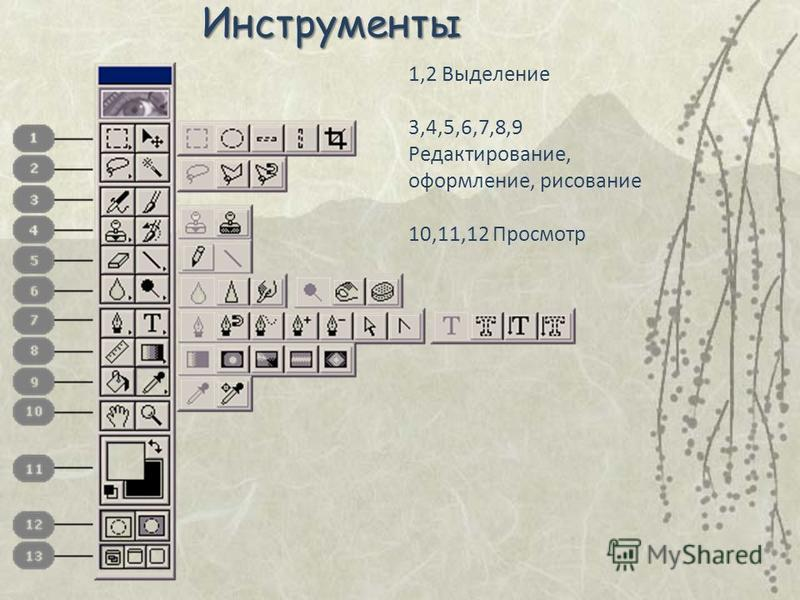 Инструменты 1,2 Выделение 3,4,5,6,7,8,9 Редактирование, оформление, рисование 10,11,12 Просмотр