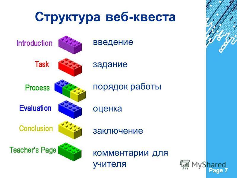 Powerpoint Templates Page 7 Структура веб-квеста введение задание порядок работы оценка заключение комментарии для учителя